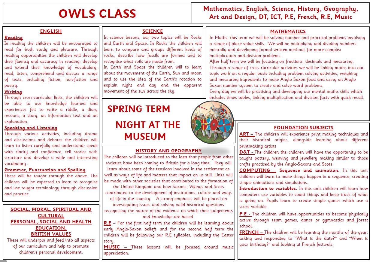Owls Spring Overview