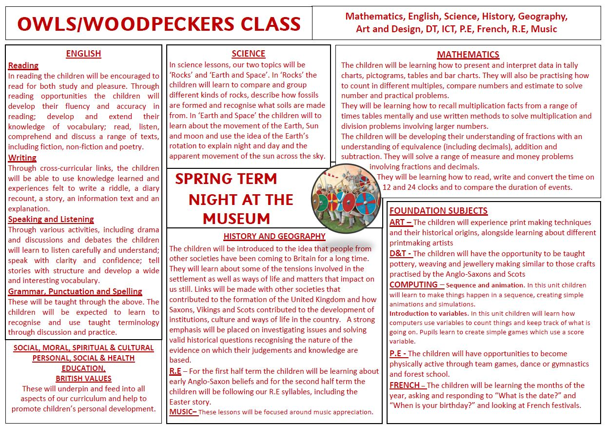 Woodpeckers & Owls Spring Year Three & Four Overview
